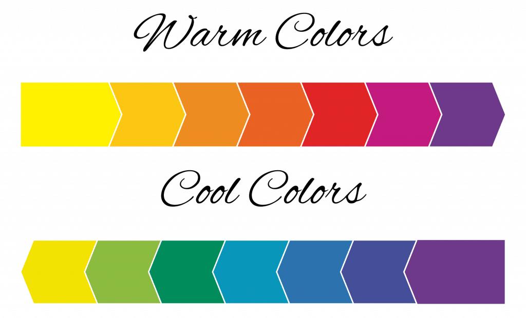 RENKLERİN DİLİ: Soğuk ve Sıcak Renkler Nelerdir?