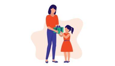 anneye hediye kutusu rehberi